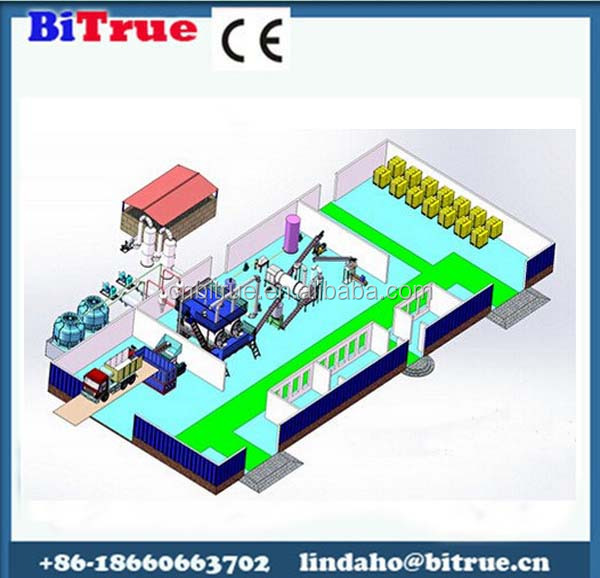 Hot sale poultry rendering process
