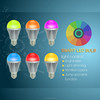 Hight cost effective 2015 bluetooth led light bulb & smart lighting