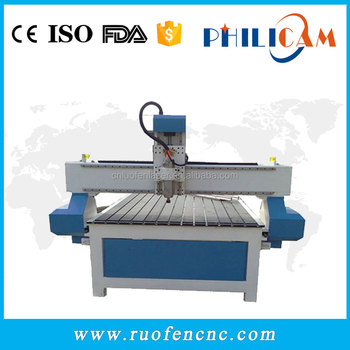 China low price Philicam 1325dsp controller low cost cnc machine