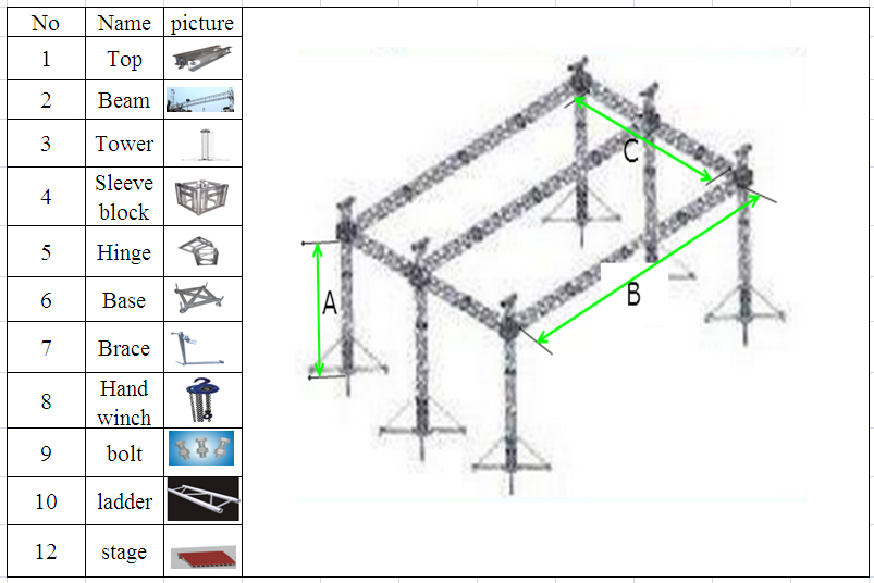 green house galvanized steel truss