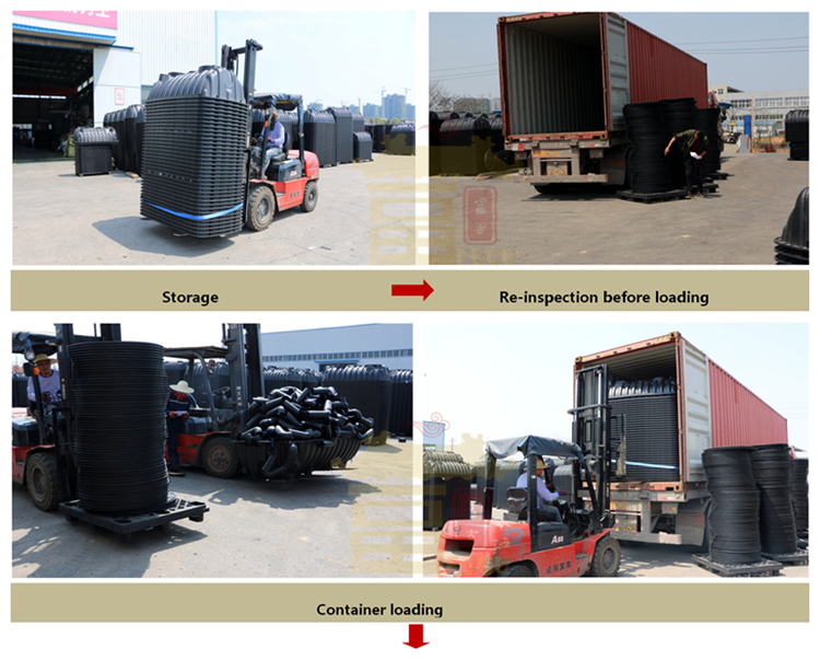 Three Chambers  PP/HDPE Plastic Septic Tank for  Water Treatment System