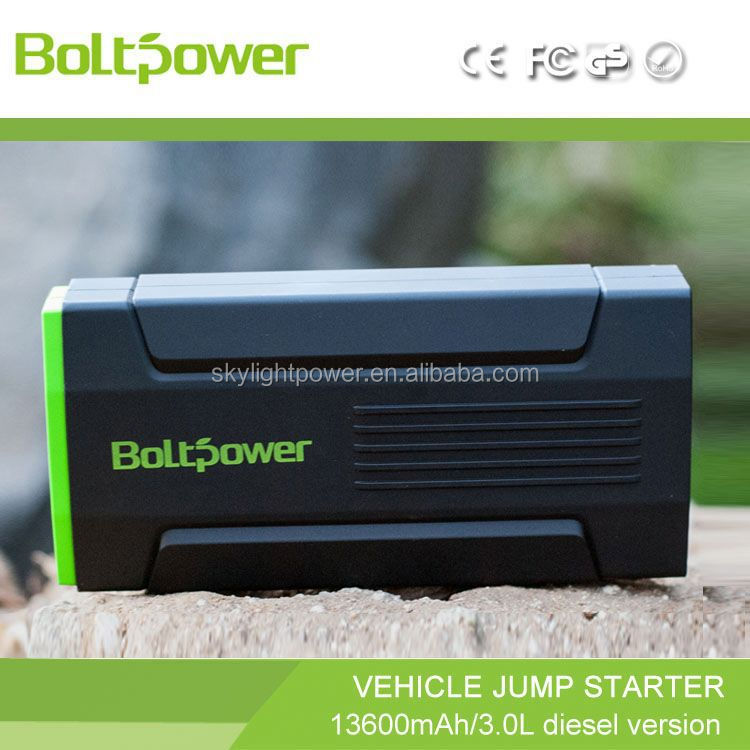 Car battery portable jump-starters - Consumer Reports usb car jump starter with great reviews on CNET