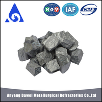 Minerals Amp Metallurgy Alloys Metal Water