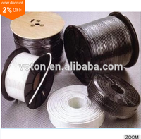 Cable And Wire Coaxial Cable Electric