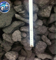 China special (hard)foundry coke with much competitive price