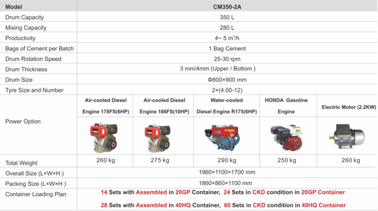 CM120-700 Diesel Industrial Cement Mixer Machine