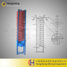Spiral Sluice from gold mining equipment manufacturer hengcheng