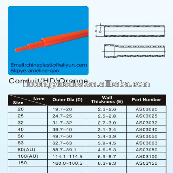 Australia standards PVC electrical conduit pipe/PVC electric pipe/PVC electric plastic tube