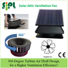 25W 14 inch Solar Attic Exhaust Fan(for air refreshing)