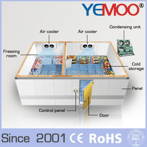 YEMOO solar system cold room for store fruit and vegetable with Bitzer/Copeland compressor