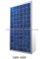 Best power supplier 260w poly solar panels pv solar modules/panels with TUV CE CEC