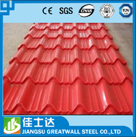 0.23~1.2mm thickness/current price/corrugated GI,GL sheet/aluzinc roof type tile