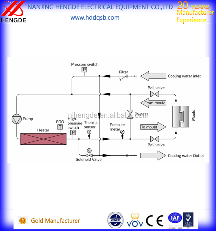 tap water heater mold temperature controller price