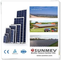 High quality solar panel 100 watts with best price