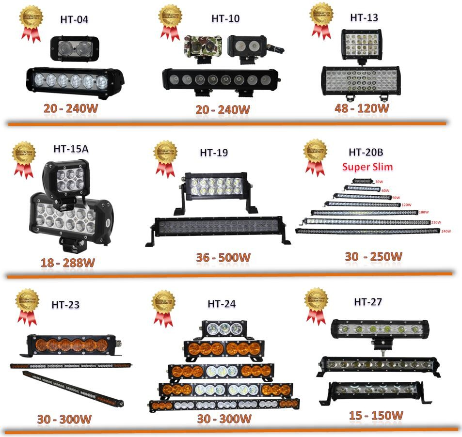 Details for hantu led light bar series