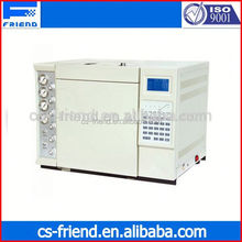 gas chromatography mass spectr