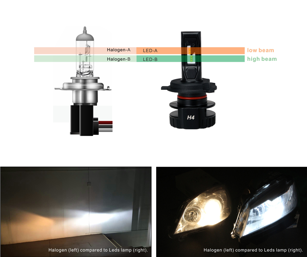 Wholesale IP68 Waterproof H1 H4 H7 9005 9006 9007 headlight bulb led h4 Super Bright 4400lm 24v H4 High low beam led