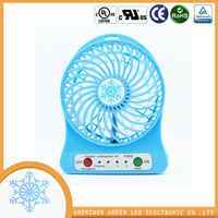 China Cheap Price Novelty LED Fashion Gift Mini Fan For Summer Gifts