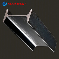 Australia Galvanized Steel I Beam