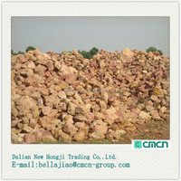 CMCN calcined flint clay/bauxite