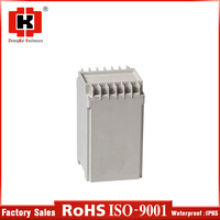 ISO9001 certification professional manufacturer din rail plc enclosure