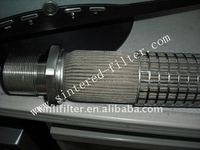 Sintered Metallic Fiber Filters With Stiffener