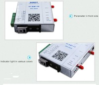 Jiangxi data management system industry 4.0 card