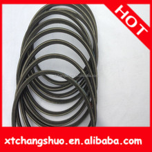 good quality Auto Triangle Rubber V Belt 4pk875 cr/epdm rubber engine drive automotive v-ribbed belt v-belt making machines