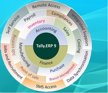 How to restore data file in tally erp 9