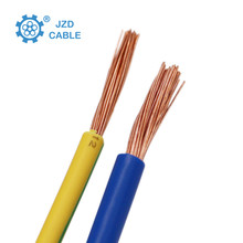 RV insulated electrical wire power cable manufacturer