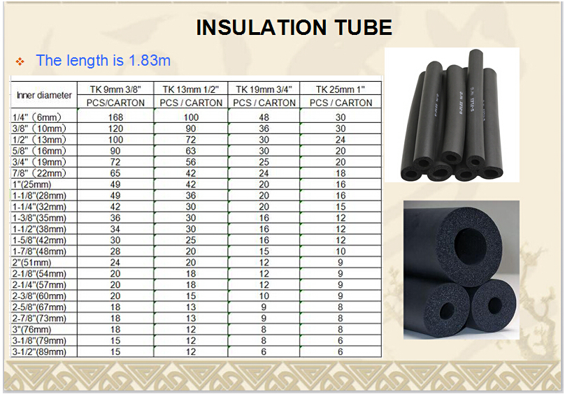 High Quality Wholesale heat insulation soft rubber foam tube in china