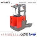 Electric 4-direction reach truck with lifting height 3000mm TFB