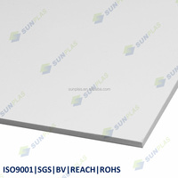 PVC Flexible Plastic Board