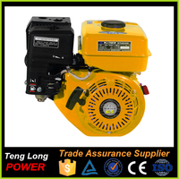 trustworthy small gas engine 177f with large supply