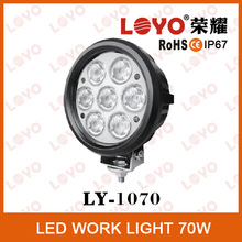 12v / 24v LED work light, LED auto worklight, LED driving light