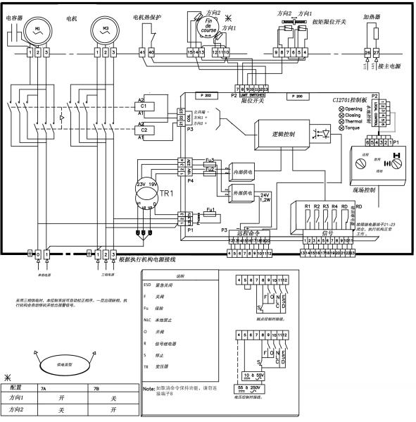 factory price bernard control valve electric actuator as50