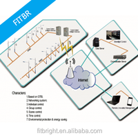 Wireless Lighting Supervisory Control System for Electronic Ballast