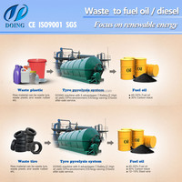 Advanced technology plastic/waste pyrolysis plant/machine with best after sale service