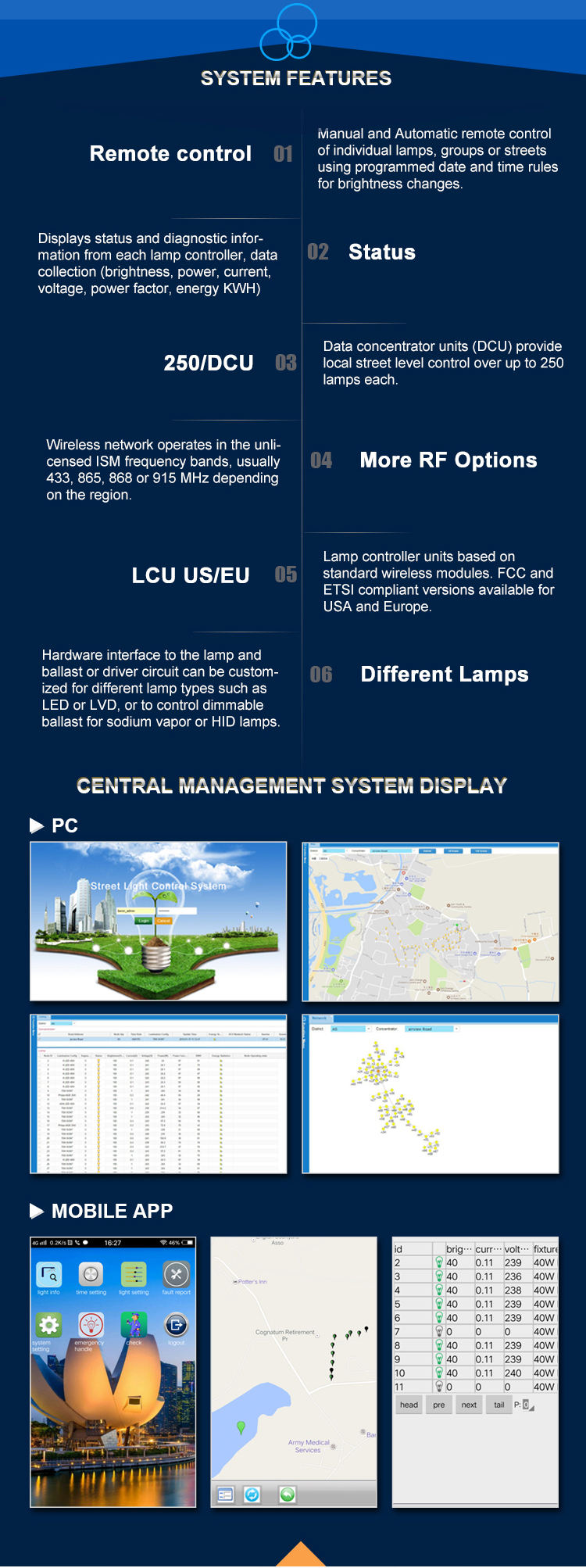 Cheap price centralized lighting control flood light street light controller