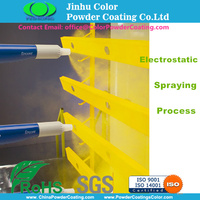 Electrostatic Spraying Paint Anti-Bubbling Powder Coatings