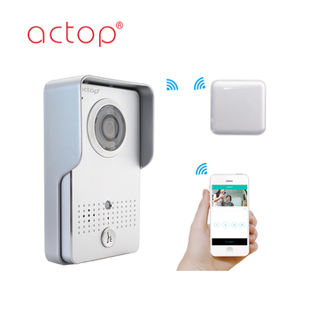 ACTOP Wireless Front Door Security Camera with App Control