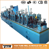 New Equipment Machine Used in Furniture Manufacturing to Make Rectangular Pipes
