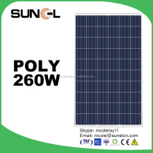 solar panel Thailand price-USD 0.35-0.45/W FOB ningbo