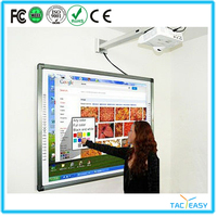 Shenzhen interactive whiteboard supplier provide best smart boards