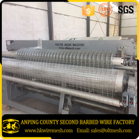 Welded Wire Mesh Machines For Making