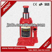 hydraulic floor jack sewing machine