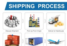 Professional freight forwarder ups/dhl/fedex/tnt express from China to Indonesia Skype ID:sweetpro-dasiy