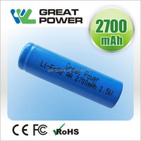 Excellent quality Cheapest 3.2v rechargeable battery