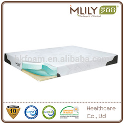 Good price of polyester memory foam baby pillow with long life