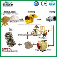 the best price grass chopper machine for animals feed